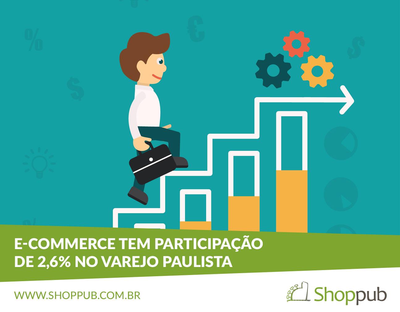 E-commerce tem participação de 2,6% no varejo paulista