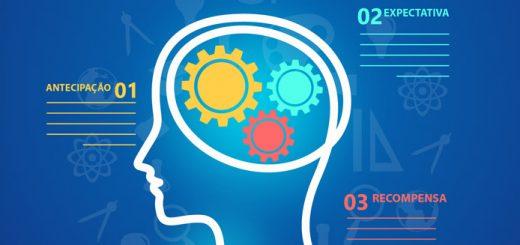 A psicologia por trás da Call to Action – Parte 2