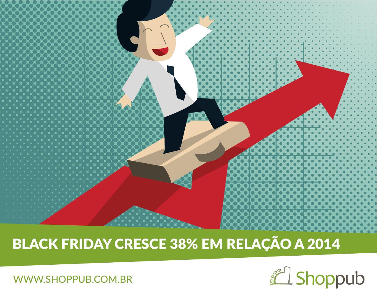 Black Friday cresce 38% em relação a 2014