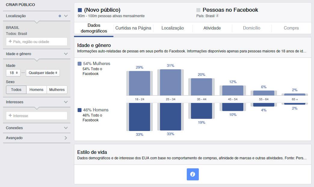 4 formas de otimizar os seus anúncios no Facebook