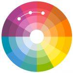 Como as cores podem influenciar as suas vendas