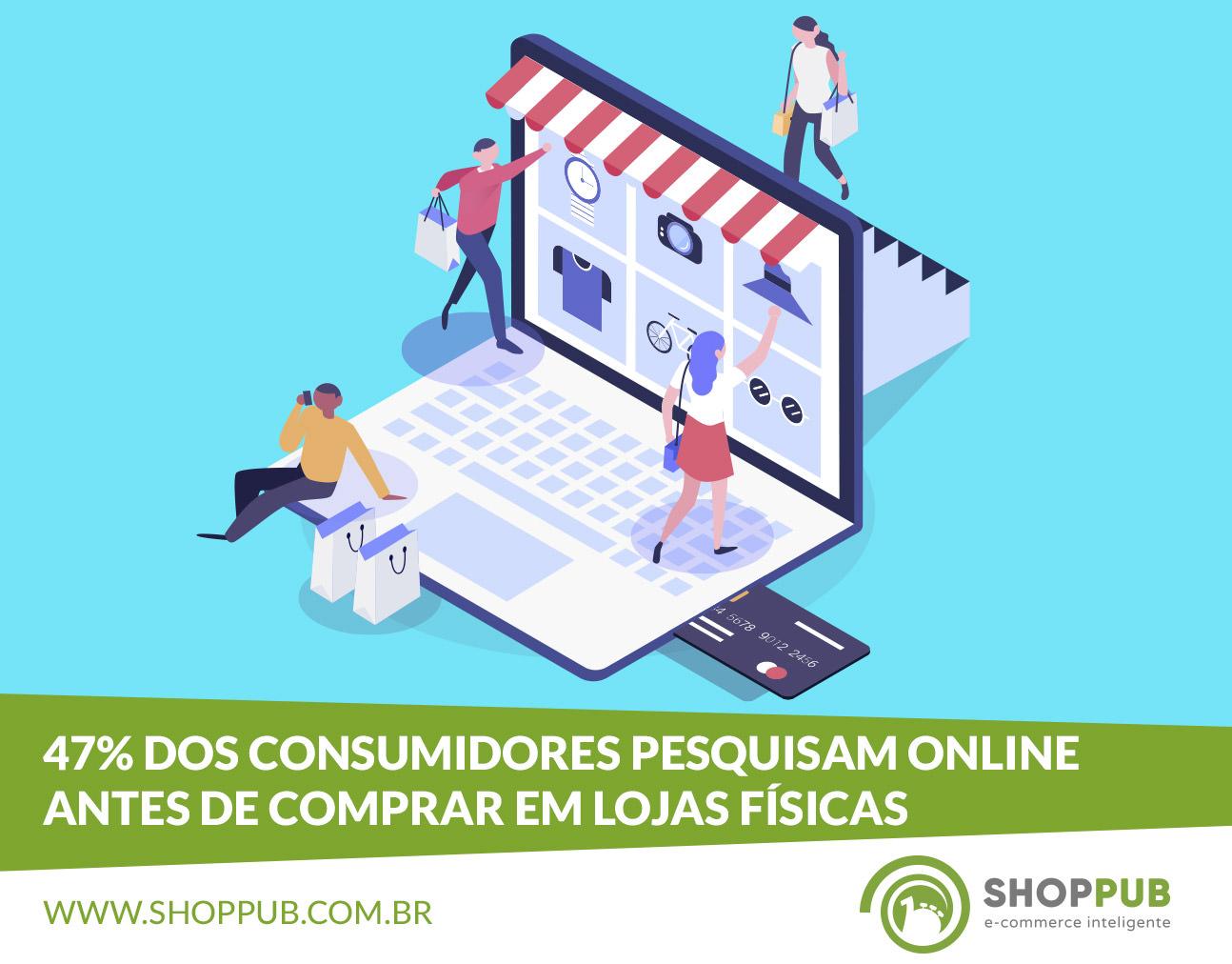 47% dos consumidores pesquisam online antes de comprar em lojas físicas, aponta estudo